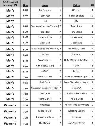 2013 updated december 3v3 basketball schedule