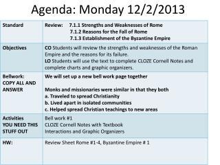 Agenda: Monday 12/2/2013