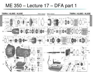 ME 350 – Lecture 17 – DFA  p art 1