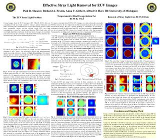 Effective Stray Light Removal  for  EUV Images