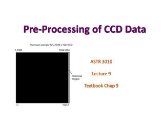 Pre-Processing of CCD Data