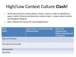 High/Low Context Culture  Clash!