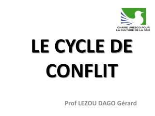 LE CYCLE DE CONFLIT