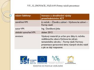 VY_32_INOVACE_VkZ.6.05-Formy násilí-prezentace