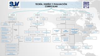 Teoría, diseño y evaluación  curricular