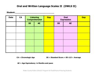 Oral and Written Language Scales II  (OWLS II)