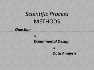 Scientific Process METHODS