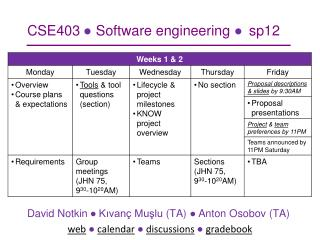 CSE403  ●  Software engineering  ●  sp12