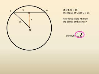 Chord AB is 18. The radius of Circle Q is 15.  How far is chord AB from the center of the circle?