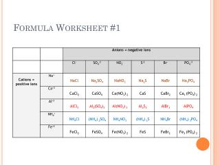 Formula Worksheet #1