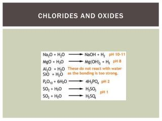 Chlorides  and Oxides