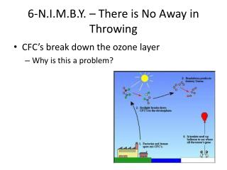 6-N.I.M.B.Y. – There is No Away in Throwing