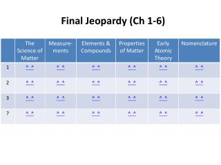 Final Jeopardy (Ch 1-6)
