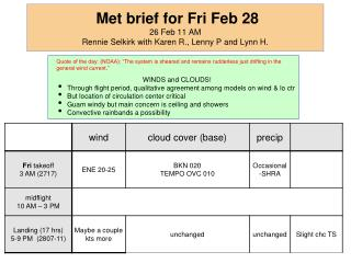 Met brief for  Fri  Feb  28 26  Feb  11  AM Rennie  Selkirk with  Karen R., Lenny P and Lynn H.