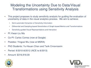 Modeling the Uncertainty Due to Data/Visual Transformations using Sensitivity Analysis