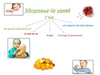 Здоровье- la santé