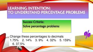 Learning Intention: To understand percentage problems