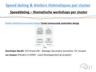 Speed  dating  & Ateliers thématiques par cluster  Speeddating – thematische workshops per cluster