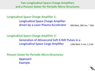 Two Longitudinal Space Charge Amplifiers and a Poisson Solver for Periodic Micro Structures