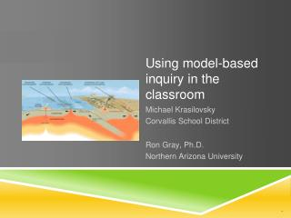 Using model-based inquiry in the classroom
