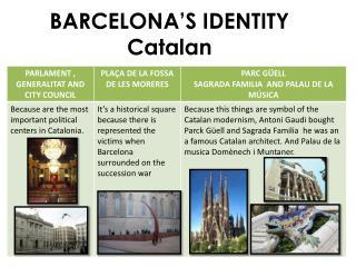 BARCELONA'S IDENTITY Catalan