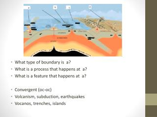What type of boundary is  a? What is a process that happens at  a?