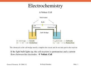 A Voltaic Cell