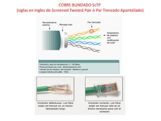 COBRE BLINDADO  ScTP  ( siglas en ingles de  Screened Twisted Pair  ó Par Trenzado  Apantallado)