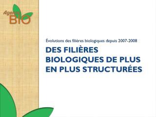 Des filières biologiques de plus en plus structurées