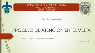 PROCESO DE ATENCION ENFERMERÍA