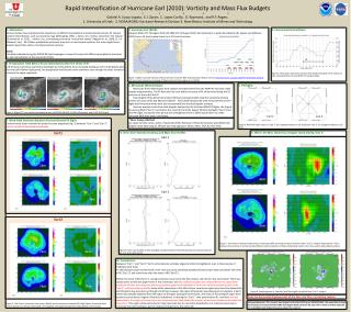 Rapid Intensification of Hurricane Earl (2010): Vorticity and Mass Flux Budgets