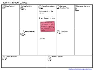 Business Model Canvas -