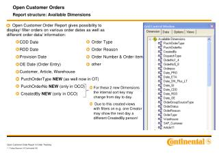 Open Customer Orders  Report structure: Available Dimensions