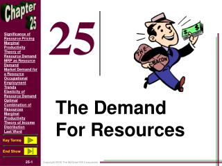 The Demand For Resources