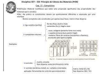 Cap. 17 - Compósitos