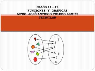 CLASE 11 - 12 FUNCIONES  Y  GRÁFICAS MTRO. JOSÉ ANTONIO TOLEDO LEMINI TEZIUTLÁN