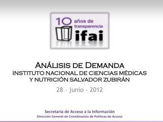 Análisis de  Demanda INSTITUTO NACIONAL DE CIENCIAS MÉDICAS Y NUTRICIÓN SALVADOR ZUBIRÁN