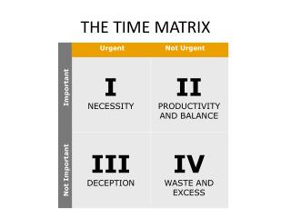 THE TIME MATRIX