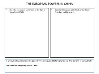 THE EUROPEAN POWERS IN CHINA