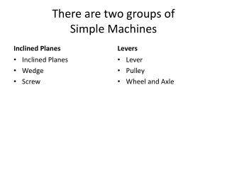 There are two groups of  Simple Machines