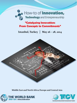 """""""Catalyzing Innovation:  From Concepts to Commitments"""""""
