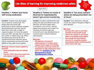 Lite  Bites of learning for improving medicines safety