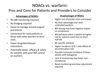 NOACs vs. warfarin:  Pros and Cons for Patients and Providers to Consider