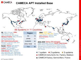 CAMECA APT  Installed  Base