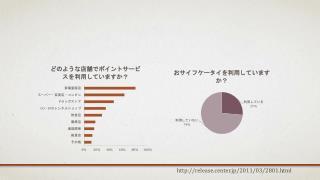 http://release.center.jp/2011/03/2801.html