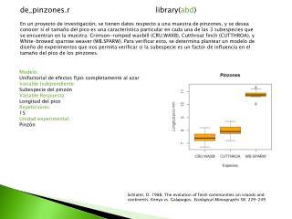 Modelo: Unifactorial de efectos fijos completamente al azar Variable  Independiente:
