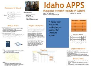Idaho APPS