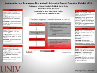 Implementing and Assessing a New Vertically Integrated General Education Model  at UNLV