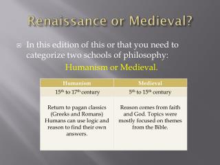 Renaissance or Medieval?