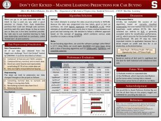 Don't Get Kicked – Machine Learning Predictions for Car Buying